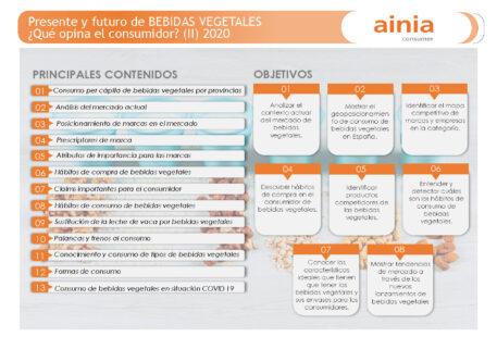 """Estudio """"Presente y futuro de las bebidas vegetales, ¿qué opina el consumidor?"""" (II)"""