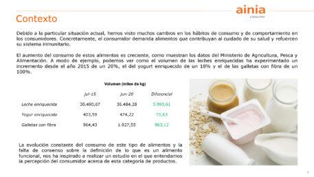 alimentos funcionales consumidor contexto